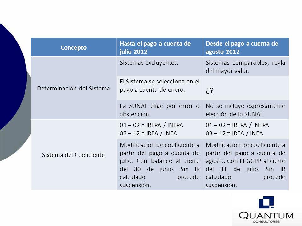 ¿ Concepto Hasta el pago a cuenta de julio 2012