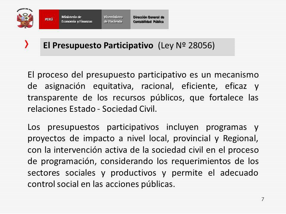 El Presupuesto Participativo (Ley Nº 28056)