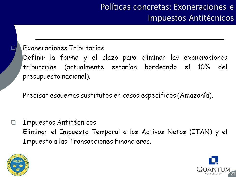 Políticas concretas: Exoneraciones e Impuestos Antitécnicos