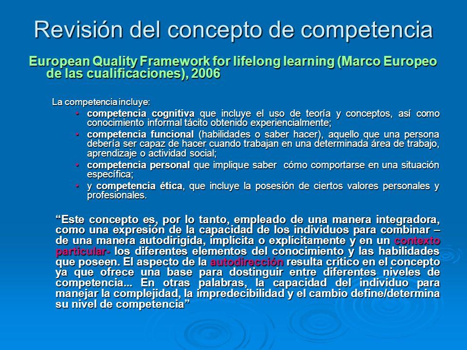 Revisión del concepto de competencia