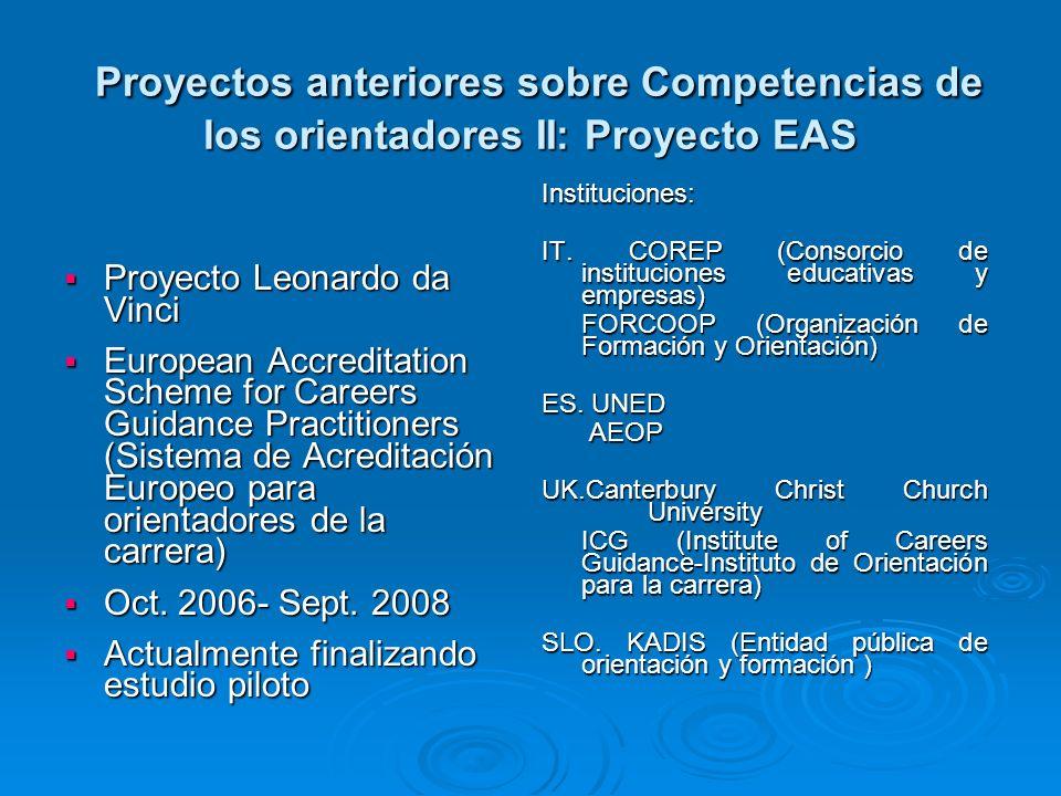 Proyectos anteriores sobre Competencias de los orientadores II: Proyecto EAS