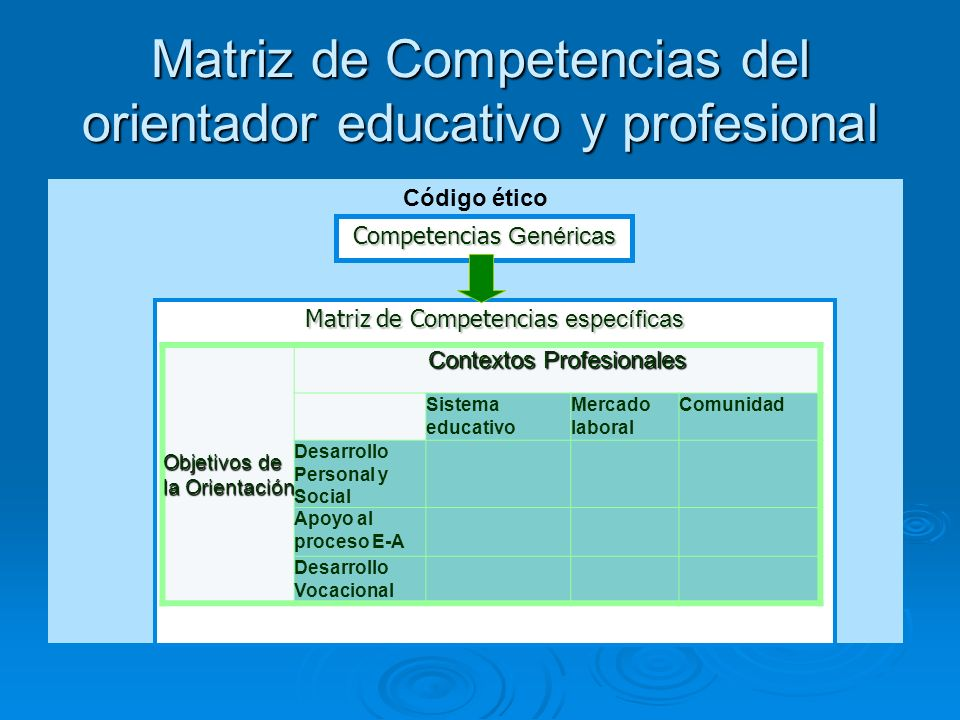 Matriz de Competencias del orientador educativo y profesional