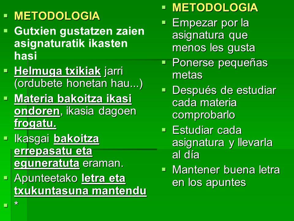 METODOLOGIA Empezar por la asignatura que menos les gusta. Ponerse pequeñas metas. Después de estudiar cada materia comprobarlo.