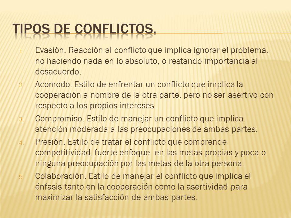 Tipos de conflictos.