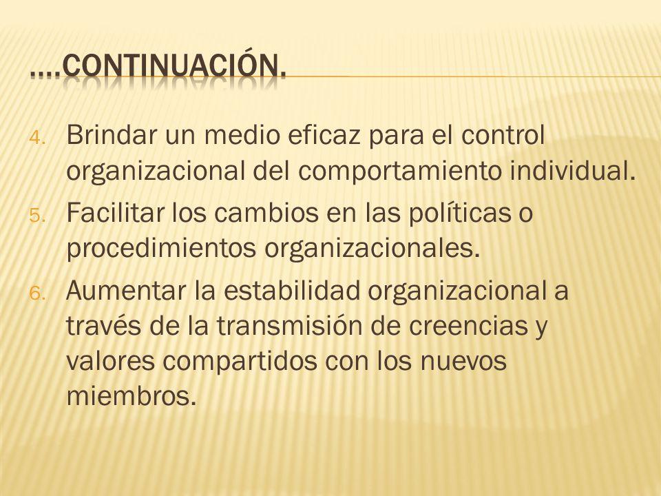 ….continuación. Brindar un medio eficaz para el control organizacional del comportamiento individual.