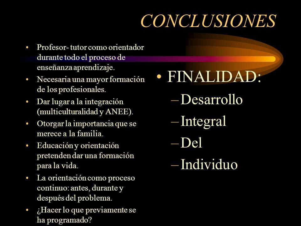CONCLUSIONES FINALIDAD: Desarrollo Integral Del Individuo