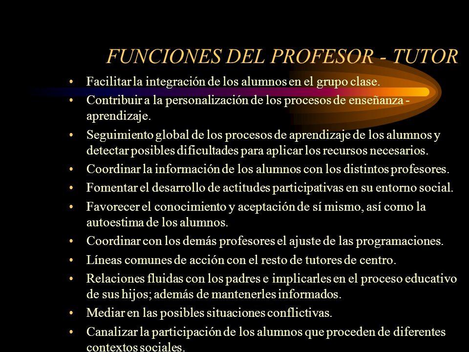 FUNCIONES DEL PROFESOR - TUTOR