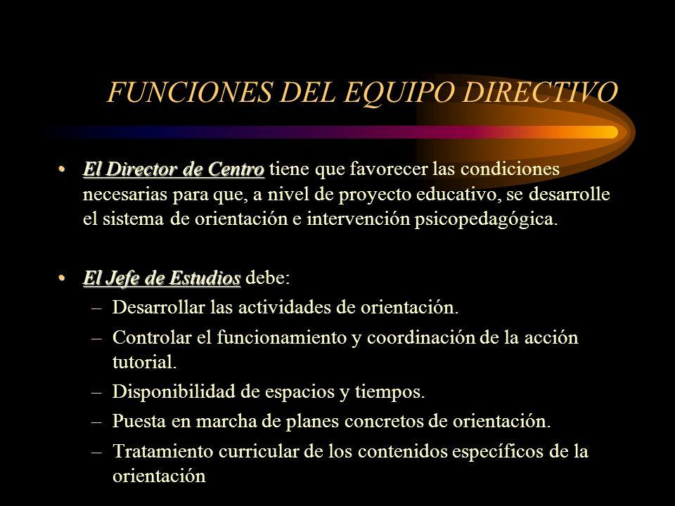 FUNCIONES DEL EQUIPO DIRECTIVO