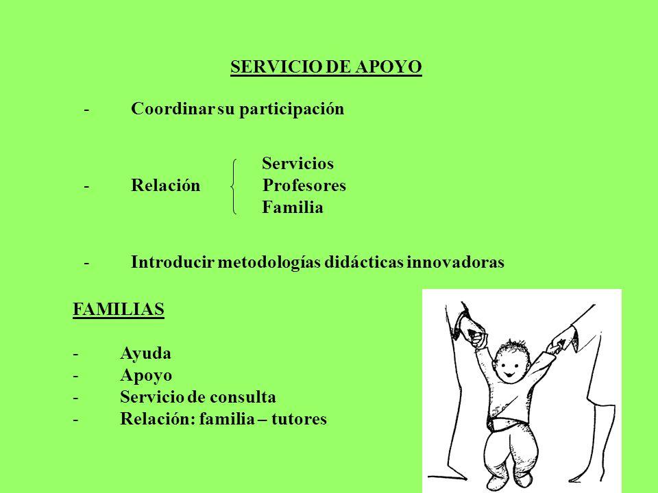 SERVICIO DE APOYO - Coordinar su participación.