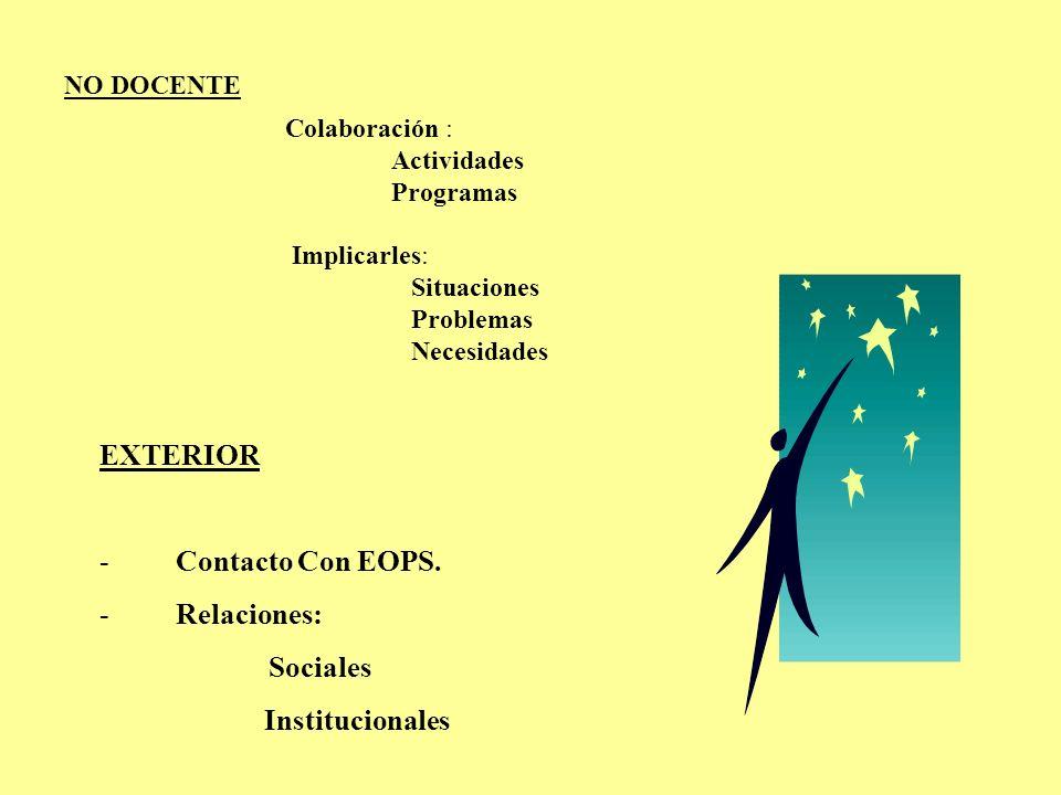EXTERIOR - Contacto Con EOPS. - Relaciones: Sociales Institucionales