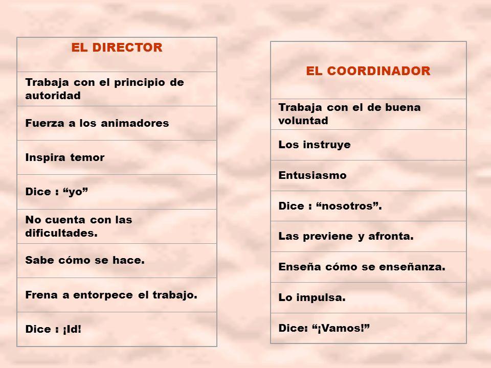 EL DIRECTOR EL COORDINADOR Trabaja con el principio de autoridad