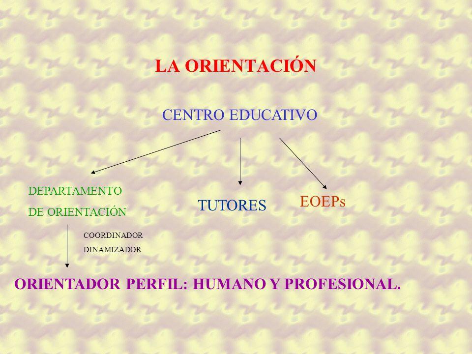 LA ORIENTACIÓN CENTRO EDUCATIVO EOEPs TUTORES DEPARTAMENTO