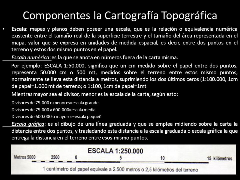 Componentes la Cartografía Topográfica