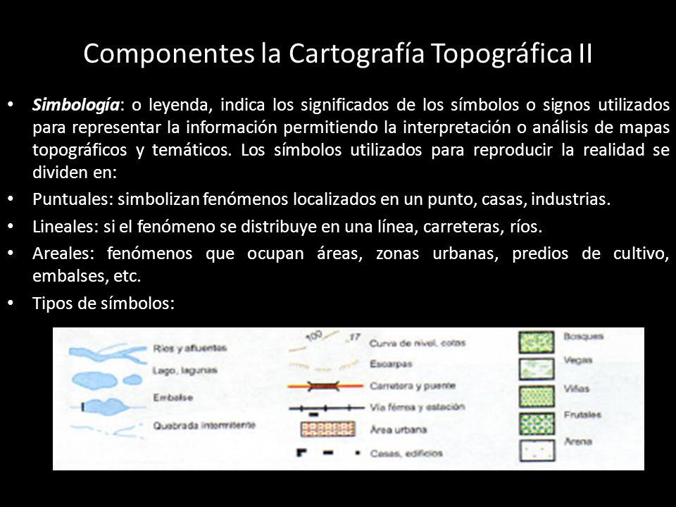 Componentes la Cartografía Topográfica II