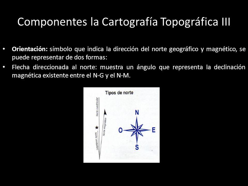 Componentes la Cartografía Topográfica III