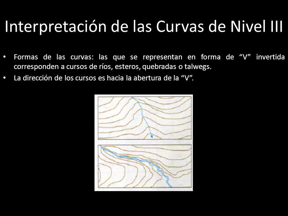 Interpretación de las Curvas de Nivel III