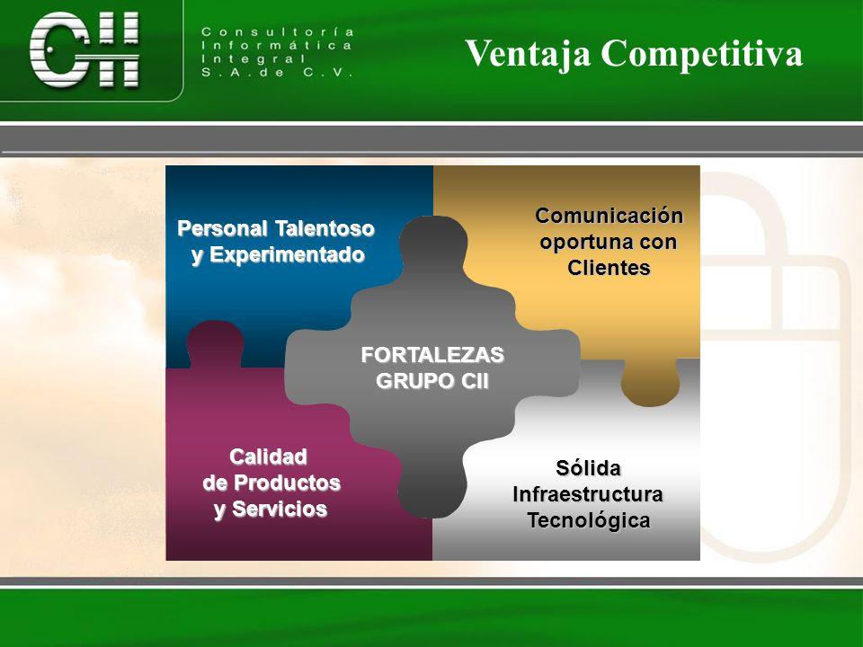 Ventaja Competitiva Personal Talentoso y Experimentado Comunicación