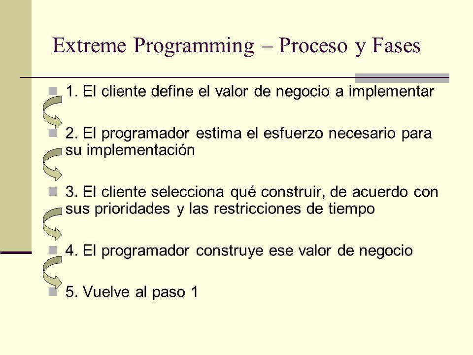 Extreme Programming – Proceso y Fases