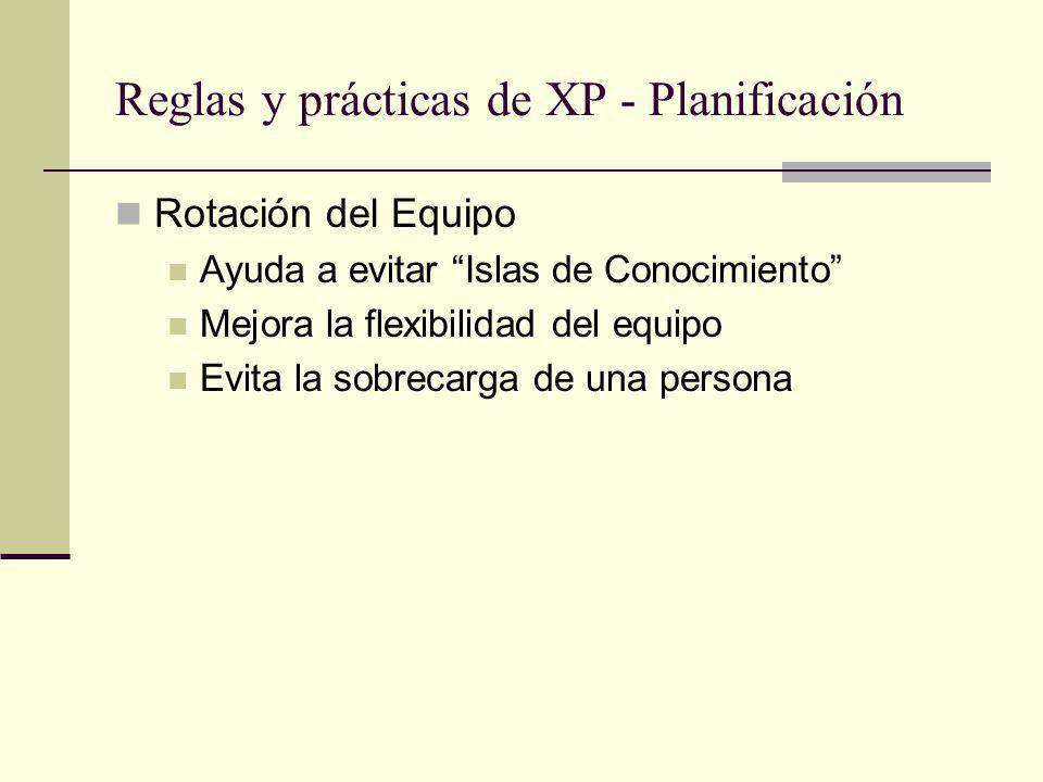 Reglas y prácticas de XP - Planificación