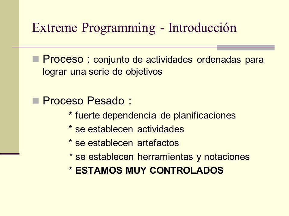Extreme Programming - Introducción