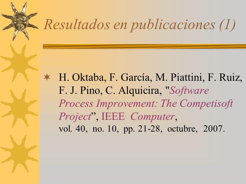 Resultados en publicaciones (1)