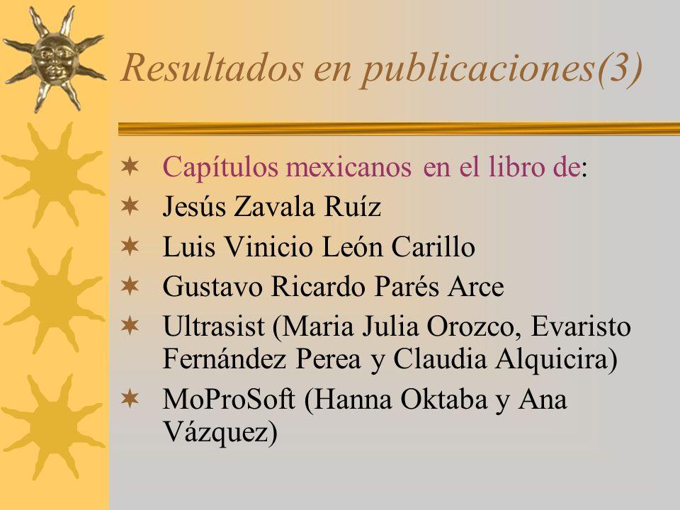 Resultados en publicaciones(3)