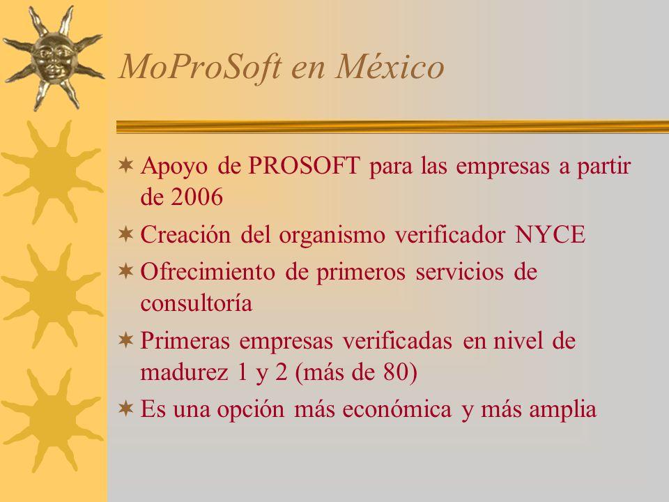 MoProSoft en México Apoyo de PROSOFT para las empresas a partir de 2006. Creación del organismo verificador NYCE.