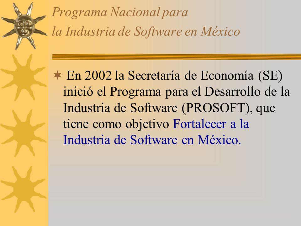 Programa Nacional para la Industria de Software en México