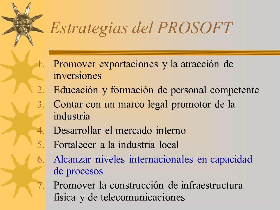 Estrategias del PROSOFT