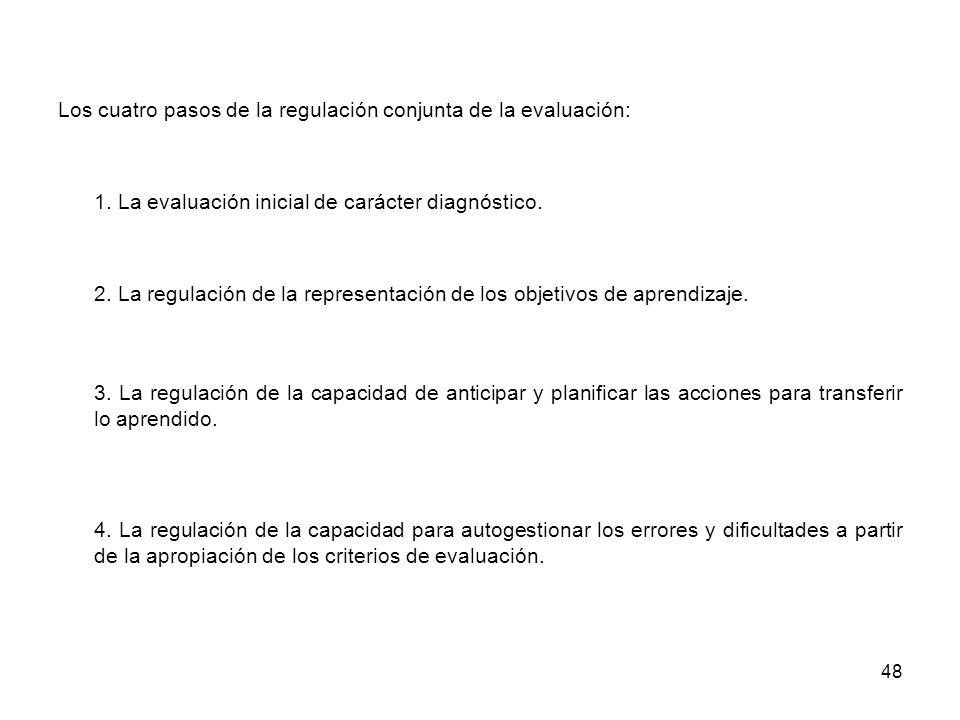 Los cuatro pasos de la regulación conjunta de la evaluación: