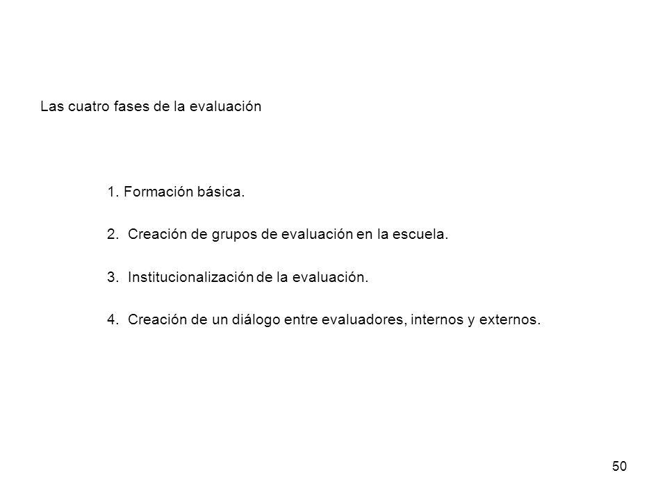 Las cuatro fases de la evaluación