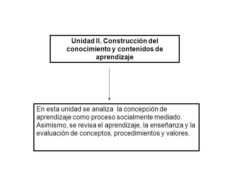 Unidad II. Construcción del conocimiento y contenidos de aprendizaje