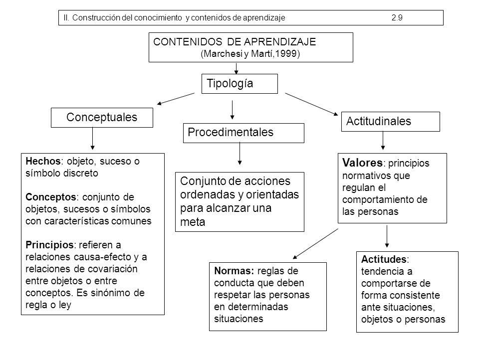 Conjunto de acciones ordenadas y orientadas para alcanzar una meta