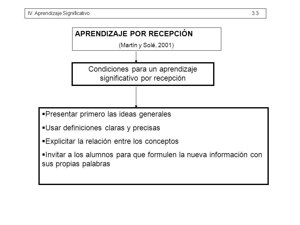 Condiciones para un aprendizaje significativo por recepción