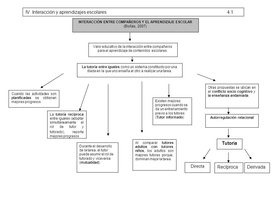Autorregulación relacional