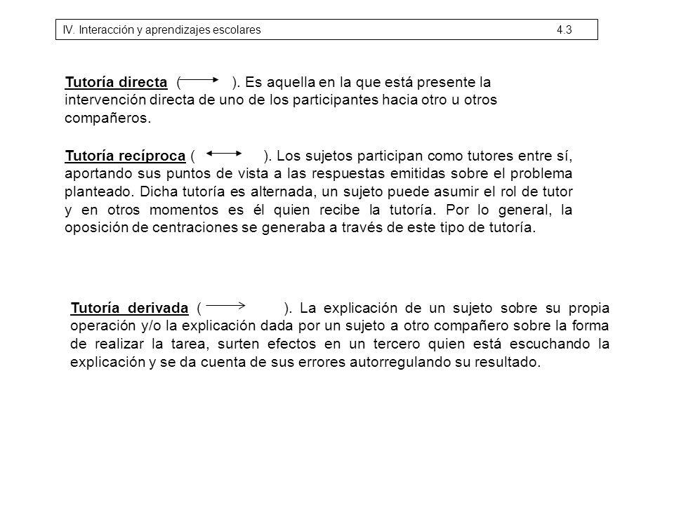 IV. Interacción y aprendizajes escolares 4.3