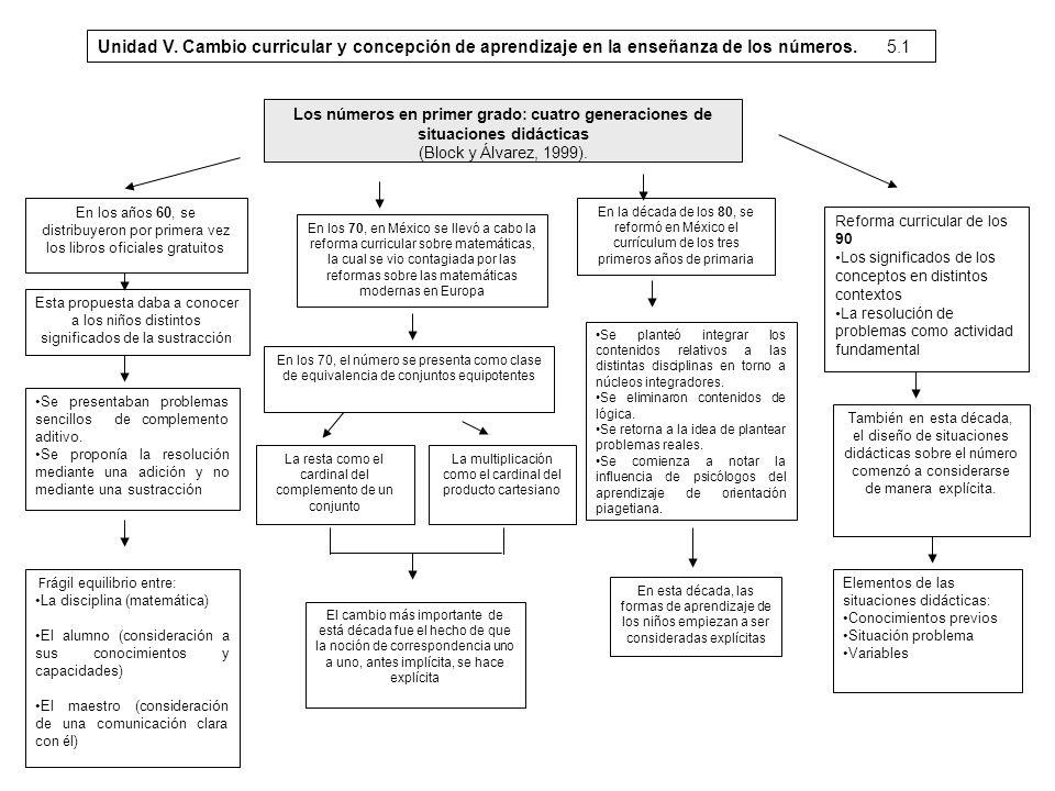 Unidad V. Cambio curricular y concepción de aprendizaje en la enseñanza de los números. 5.1