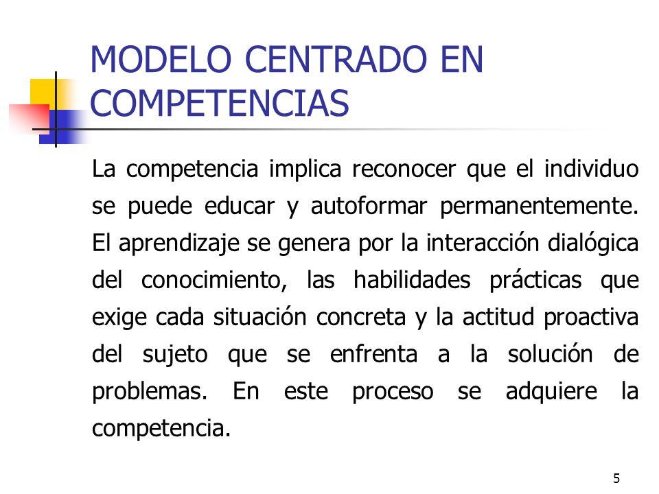 MODELO CENTRADO EN COMPETENCIAS