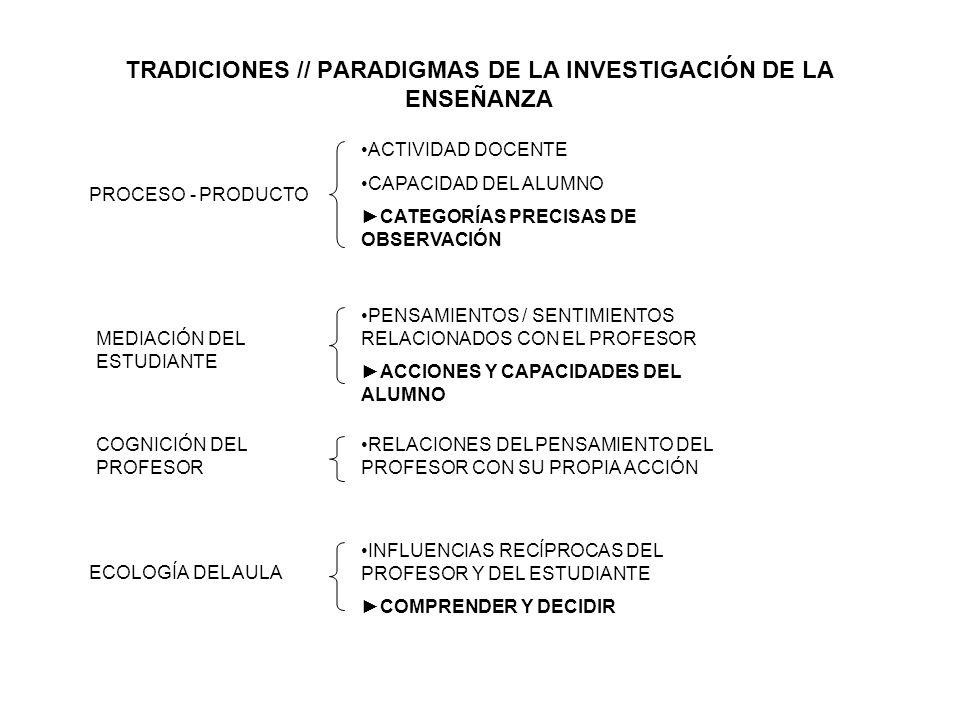 TRADICIONES // PARADIGMAS DE LA INVESTIGACIÓN DE LA ENSEÑANZA