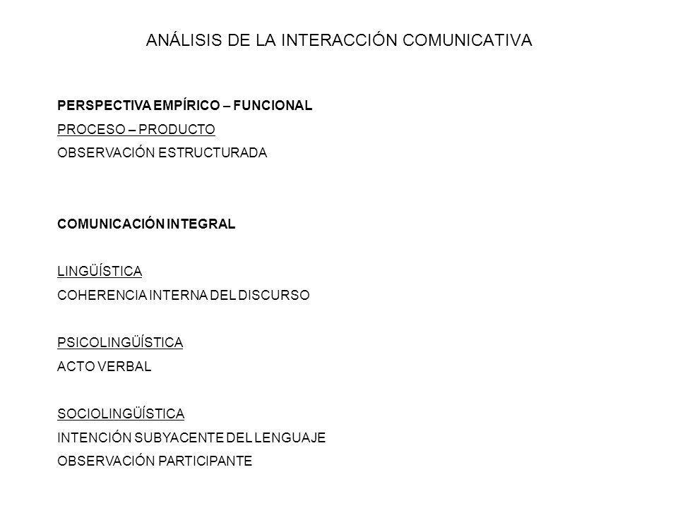 ANÁLISIS DE LA INTERACCIÓN COMUNICATIVA