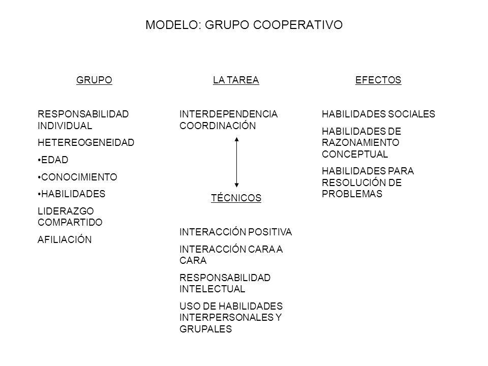 MODELO: GRUPO COOPERATIVO