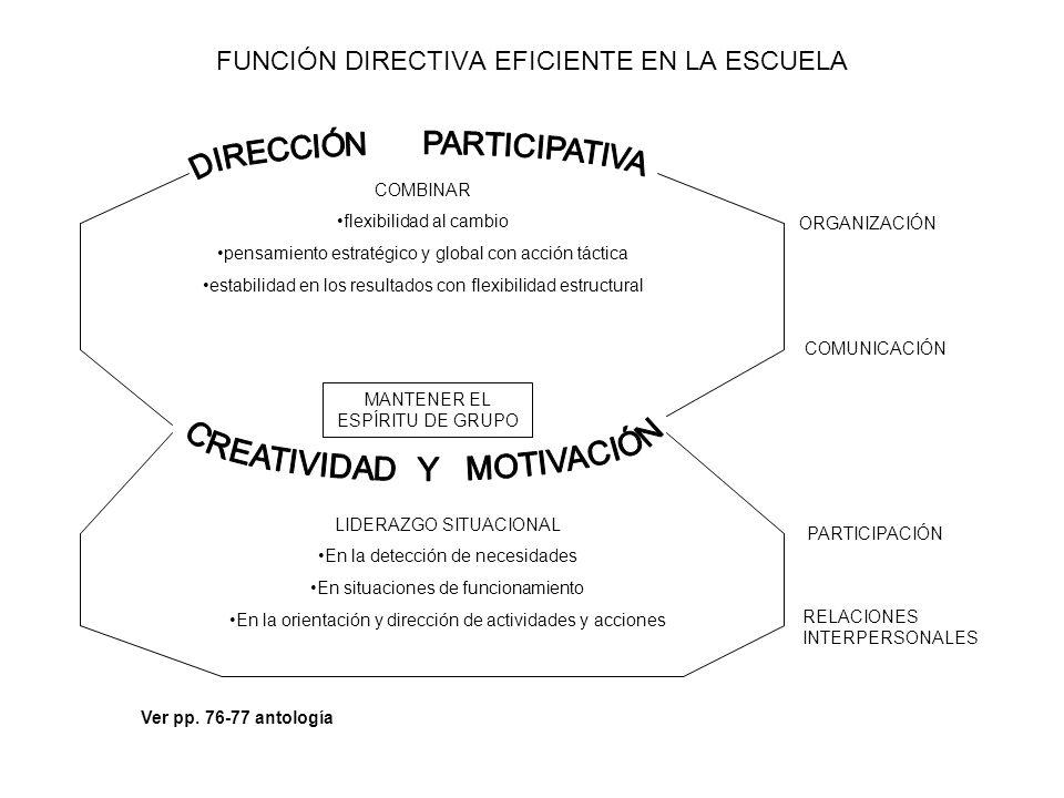FUNCIÓN DIRECTIVA EFICIENTE EN LA ESCUELA