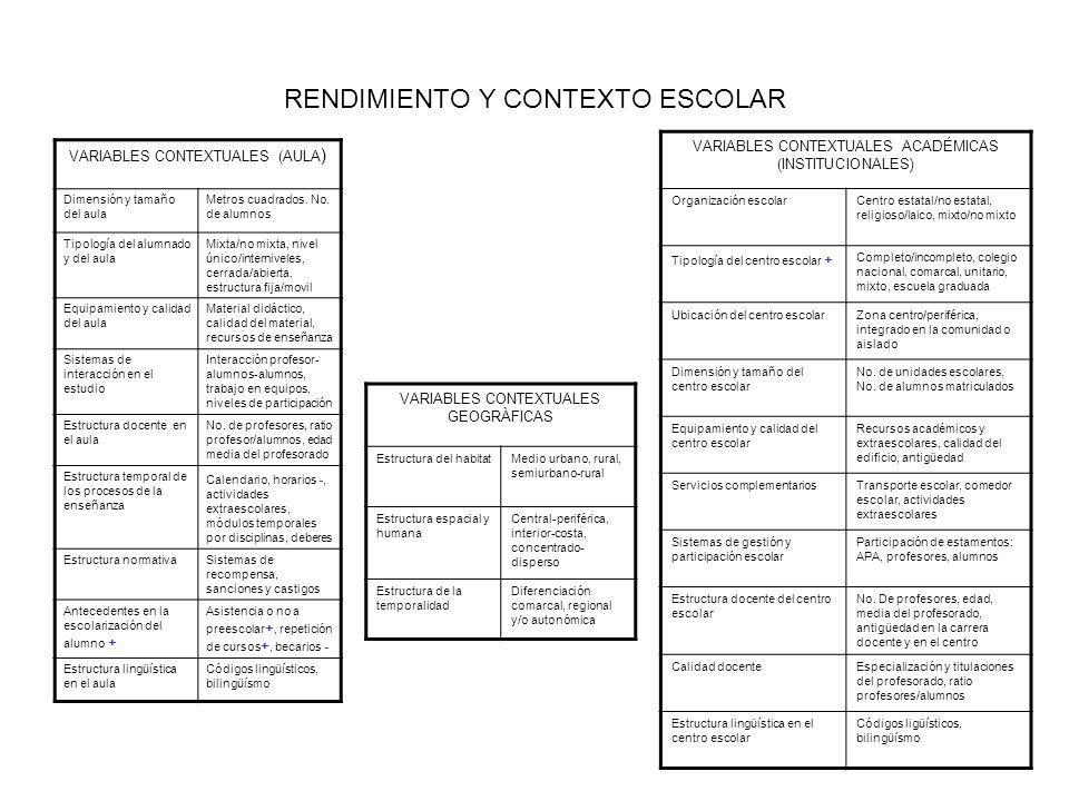 RENDIMIENTO Y CONTEXTO ESCOLAR