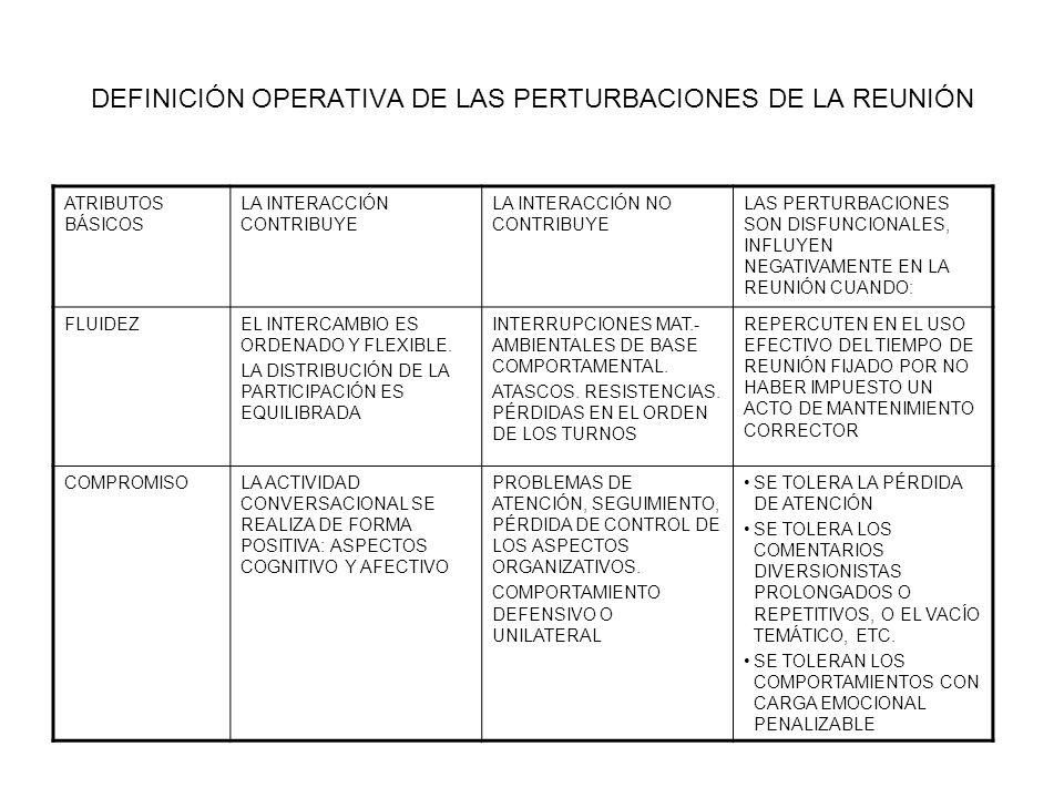 DEFINICIÓN OPERATIVA DE LAS PERTURBACIONES DE LA REUNIÓN