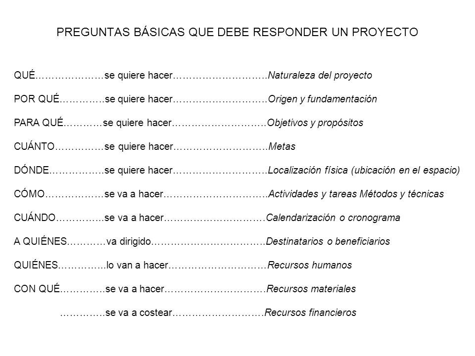 PREGUNTAS BÁSICAS QUE DEBE RESPONDER UN PROYECTO