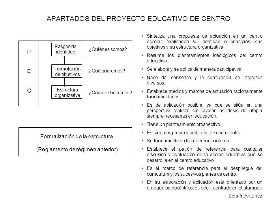 APARTADOS DEL PROYECTO EDUCATIVO DE CENTRO