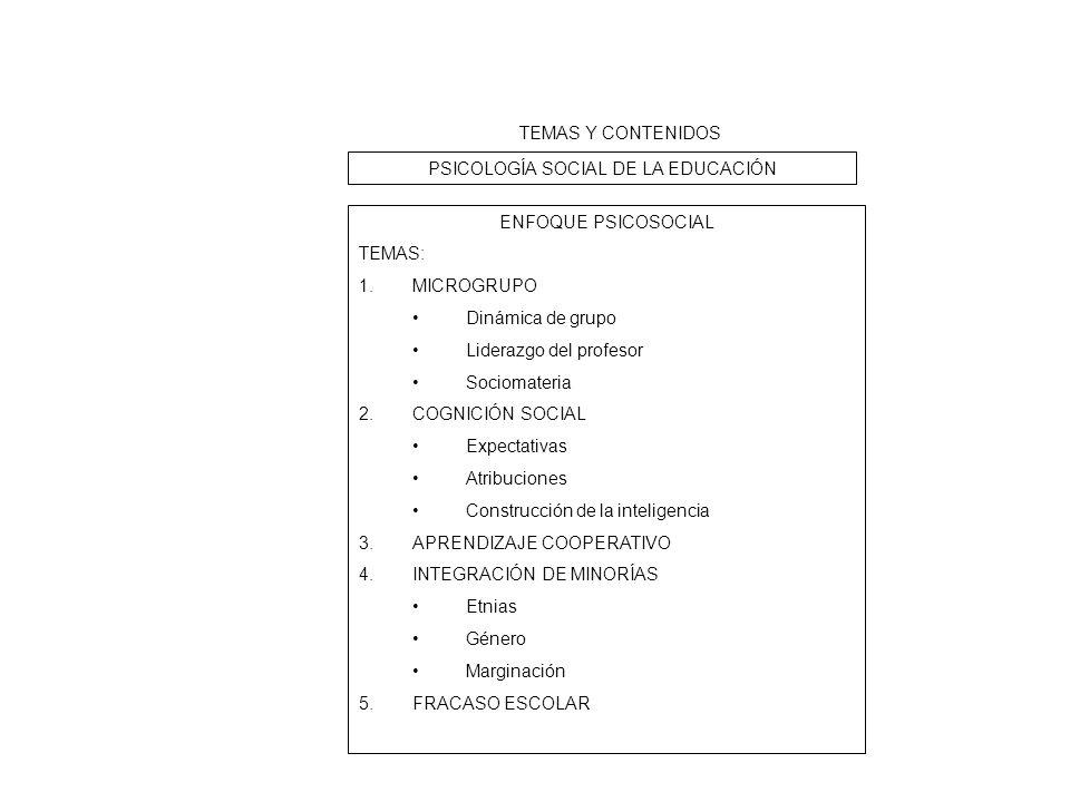 PSICOLOGÍA SOCIAL DE LA EDUCACIÓN