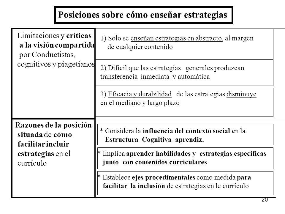 Posiciones sobre cómo enseñar estrategias