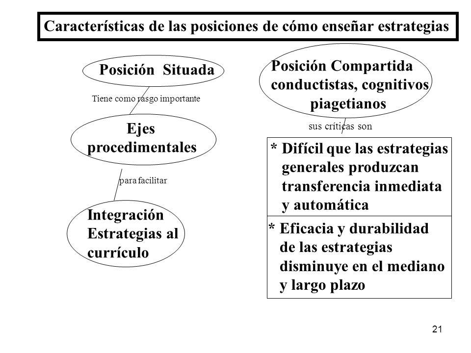 Características de las posiciones de cómo enseñar estrategias
