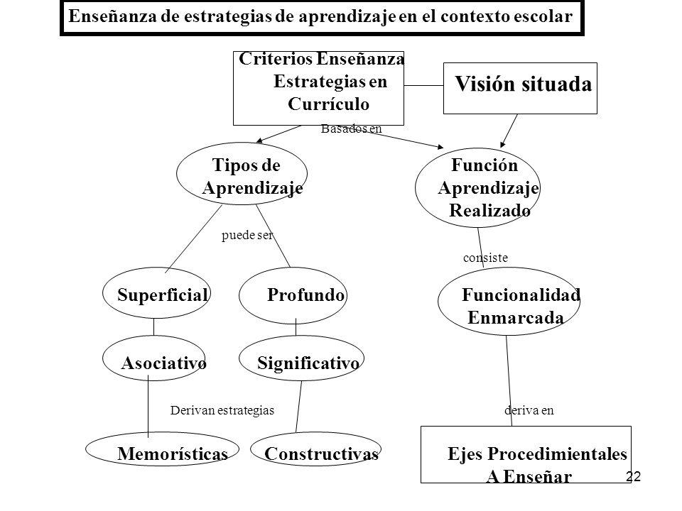 Enseñanza de estrategias de aprendizaje en el contexto escolar